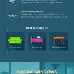 [INFOGRAPHIC] Aesthetics and Ventilation: The Beauty of Bay and Sliding Windows